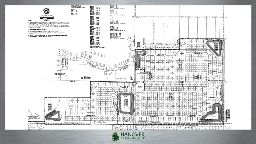 Ardmore Reserve Site Plan