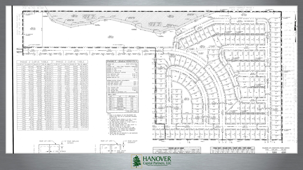 Cypress Oaks Phase II Site Plan