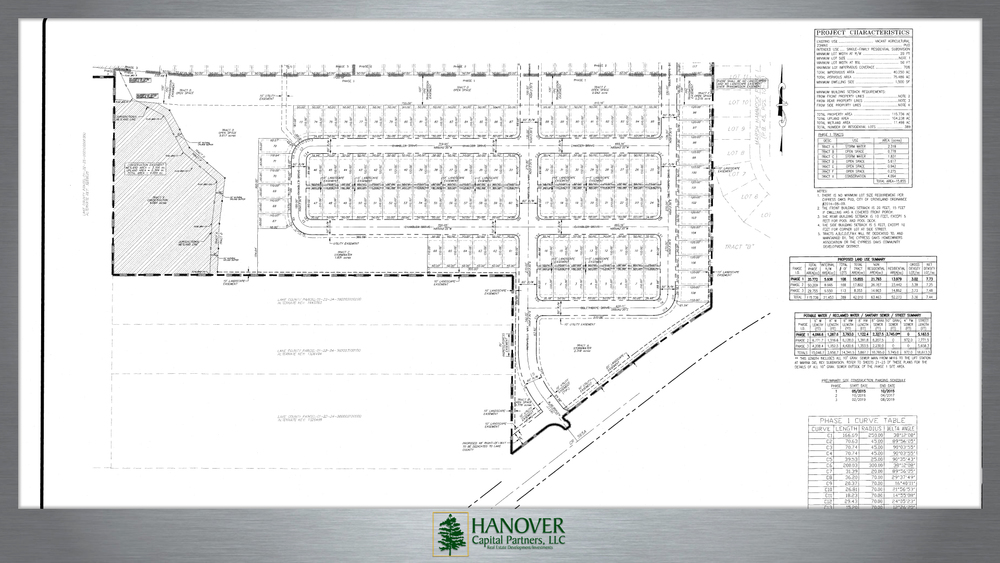 Cypress Oaks Phase I Site Plan