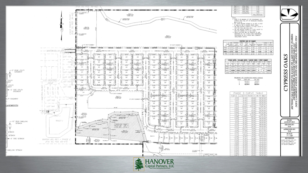 Cypress Oaks Phase III Site Plan