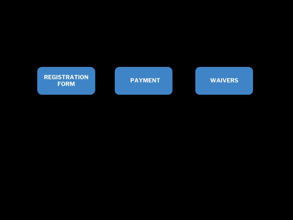 Reg Process (2).png