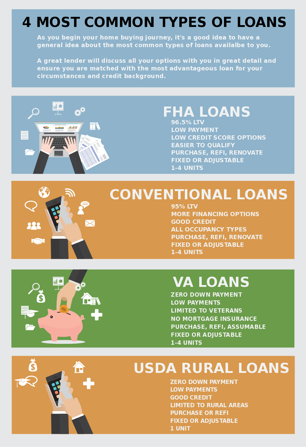 4-most-common-types-of-loans
