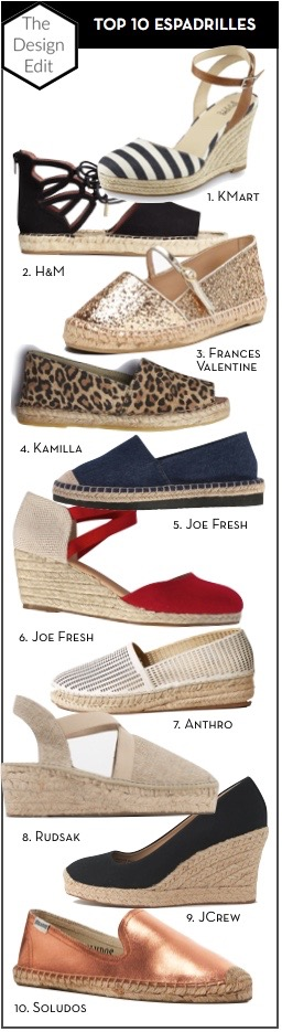 Top 10 Espadrilles Summer 2016 || via The Design Edit