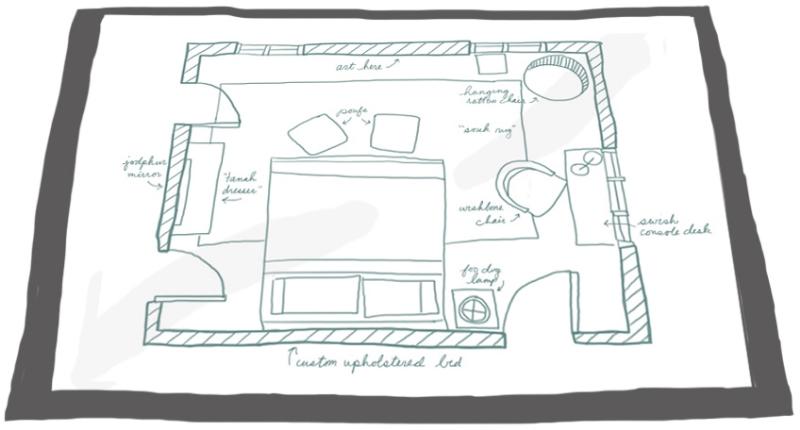 typical furniture plan board