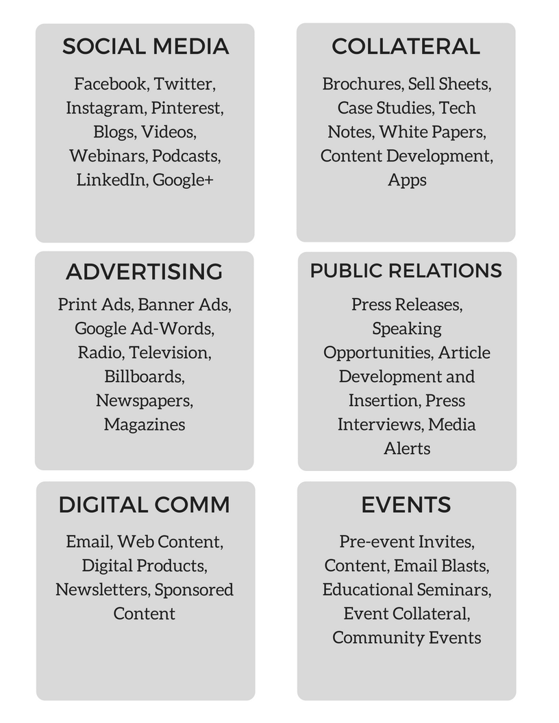 This is just a brief list of all the possible communication tools you could use in a campaign. But you get the idea