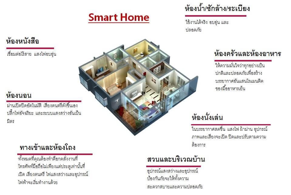 Smart Home บ้านอัจฉริยะ