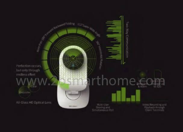 Wulian Smart Lookever Camera(720P) Wulian กล้อง IP Camera เป็นเกตเวย์ในตัวรองรับการทำงานในระบบ Zigbee จาก Wulian Thailand - Smart Home Automation บ้านอัจฉริยะ