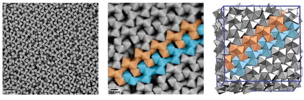 By tuning interparticle forces in octahedral Ag nanocrystals, we can create a material that is ~12% more porous than its densest packing (SEM: Left, Middle). Monte Carlo modeling can show how these particles assemble, and what forces are required (Right).