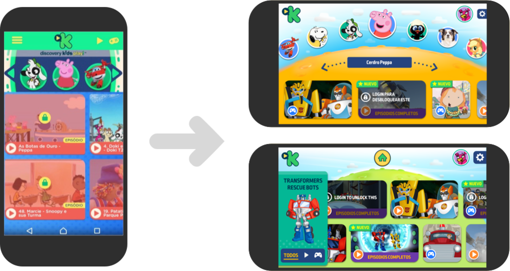 The previous design - The user could view a maximum of three characters in the character carousel and a maximum of two complete content thumbnails at any one time. The redesign - This allowed the user to view seven characters on the character carousel and up to three thumbnails on the homescreen .