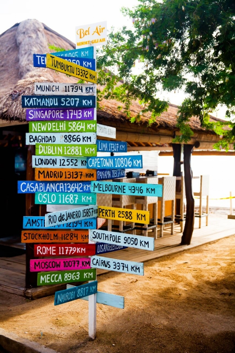 Street Sign in Gili T, Indonesia