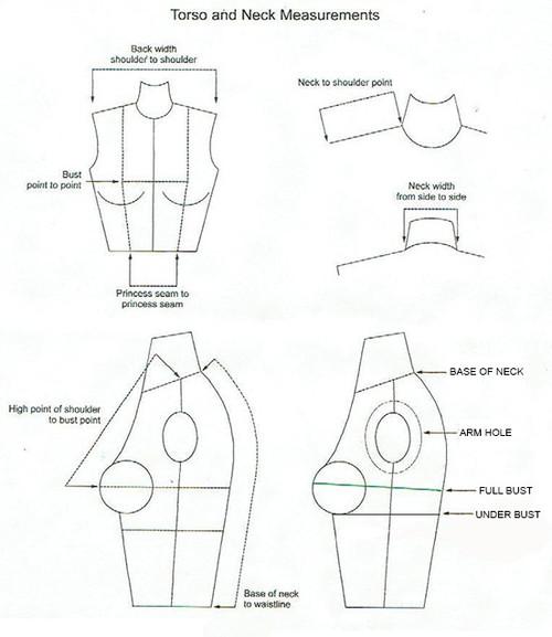 measure chart 2.jpg