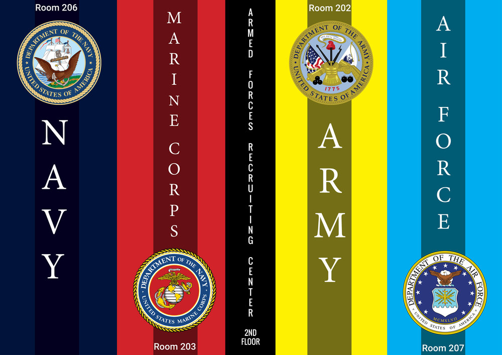 For The Military