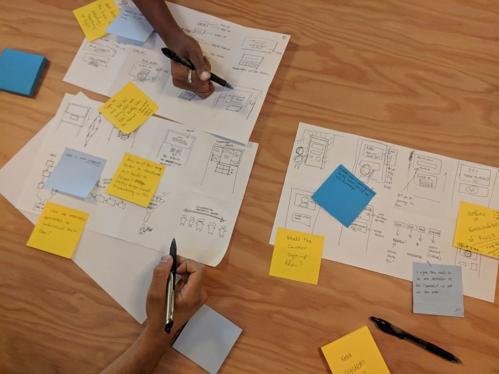 We ran multiple design sprints such as the one shown above to create the final working version of the design system.