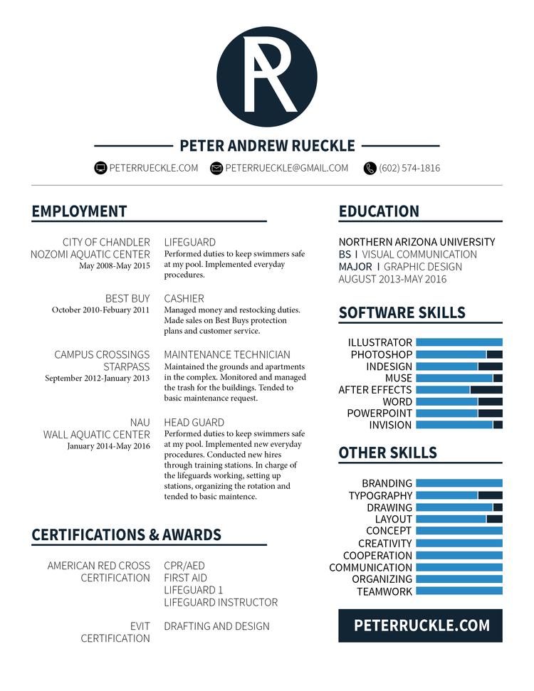 resume peter rueckle