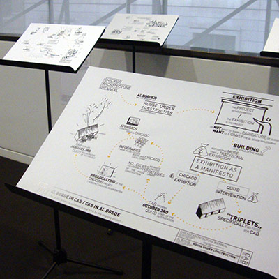 Exhibición Manifiesto_Manifesto Exhibition