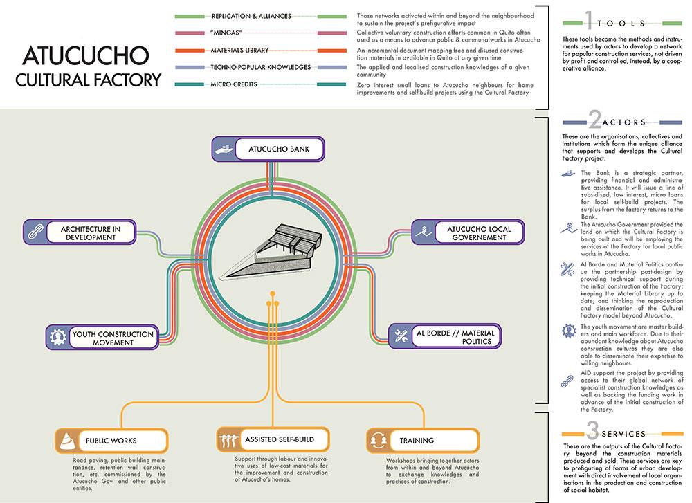 Fabrica-Cultural-Atucucho-008.jpg