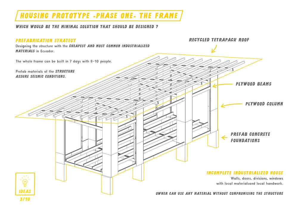 Prototipo-Post-terremotoCentro-Comunitario-007.jpg