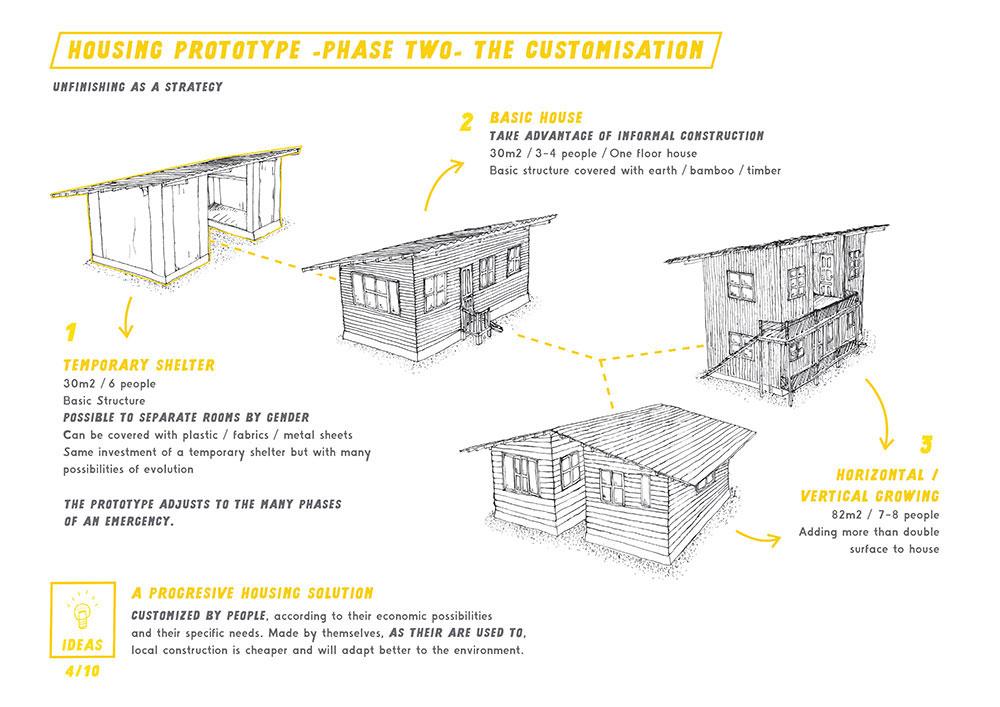Prototipo-Post-terremotoCentro-Comunitario-011.jpg