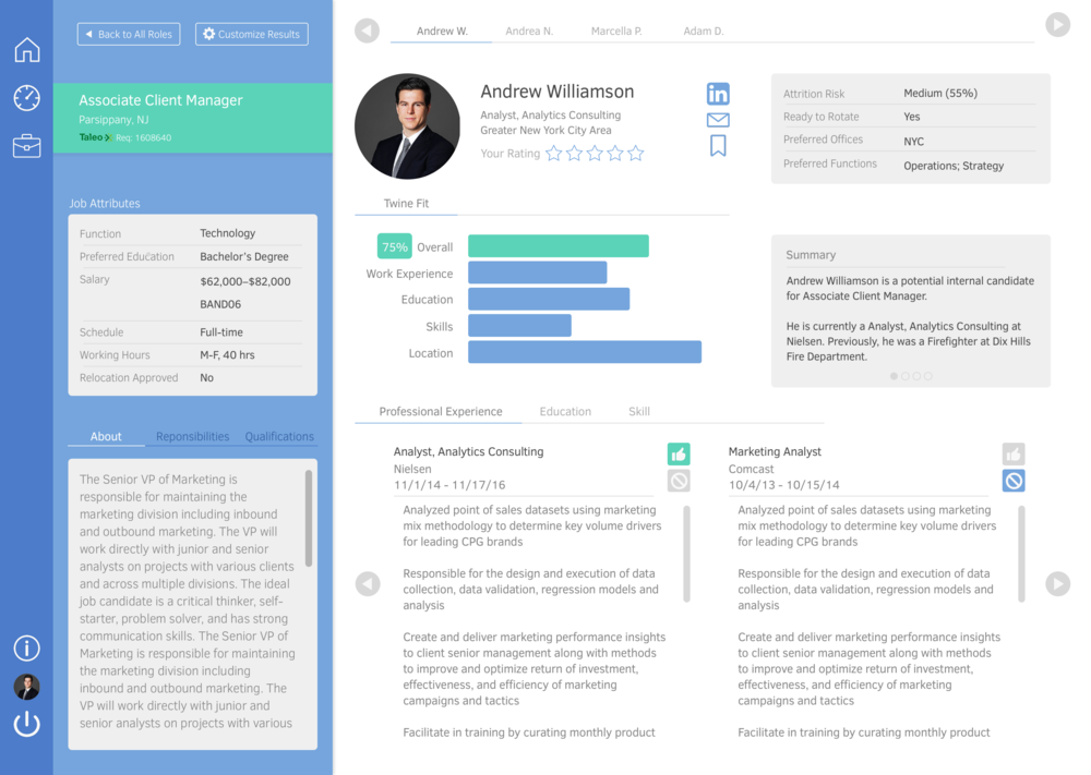 Dashboard:  left column provides constant role information, easy to compare to candidate information on right. Candidate panel rotates candidate information.  Colors  highlight important information pivotal to decision making and action items.