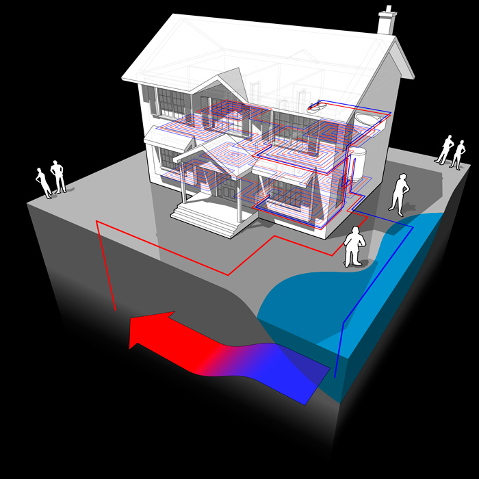 Residential Geothermal Myths