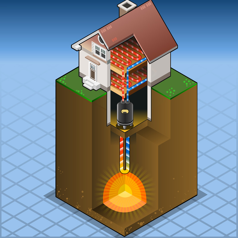 Geothermal Installation FAQ's