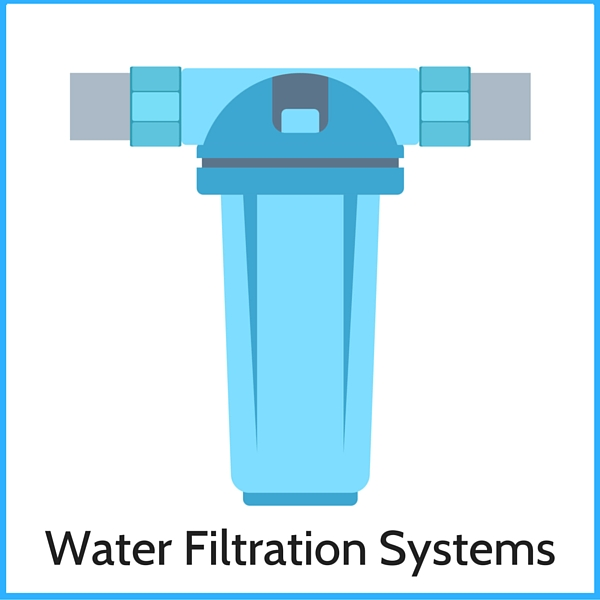 FAQ's on Water Filtration Systems