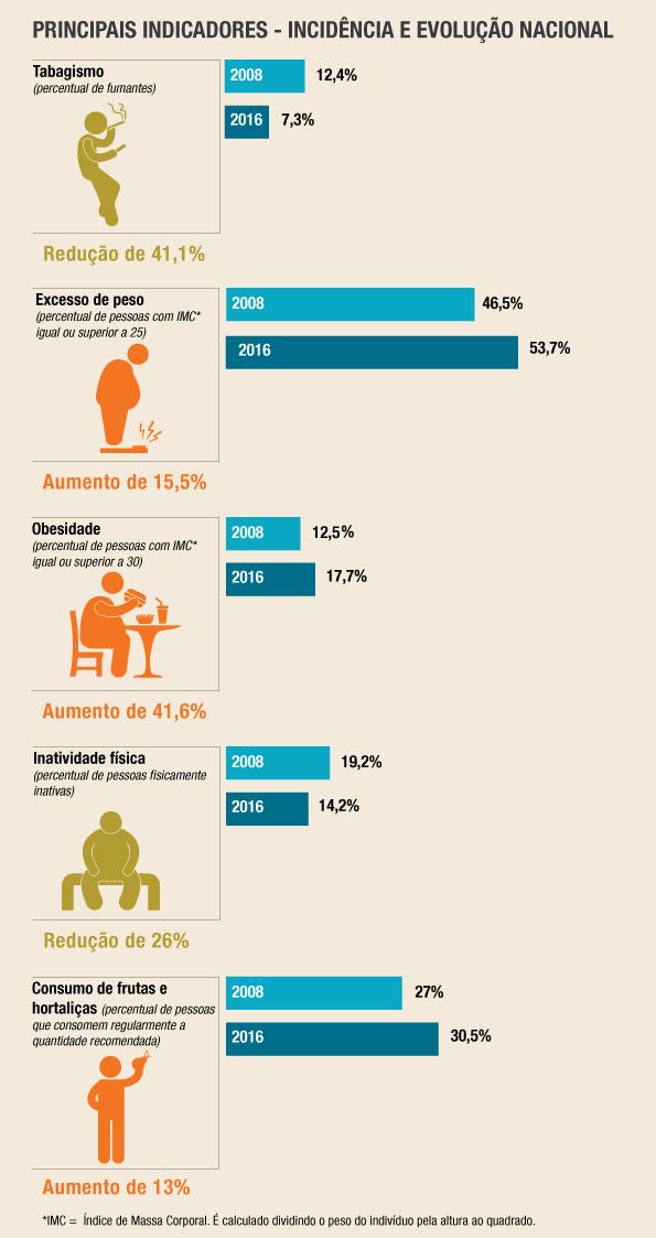 Infográfico_Principais_indicadores.png