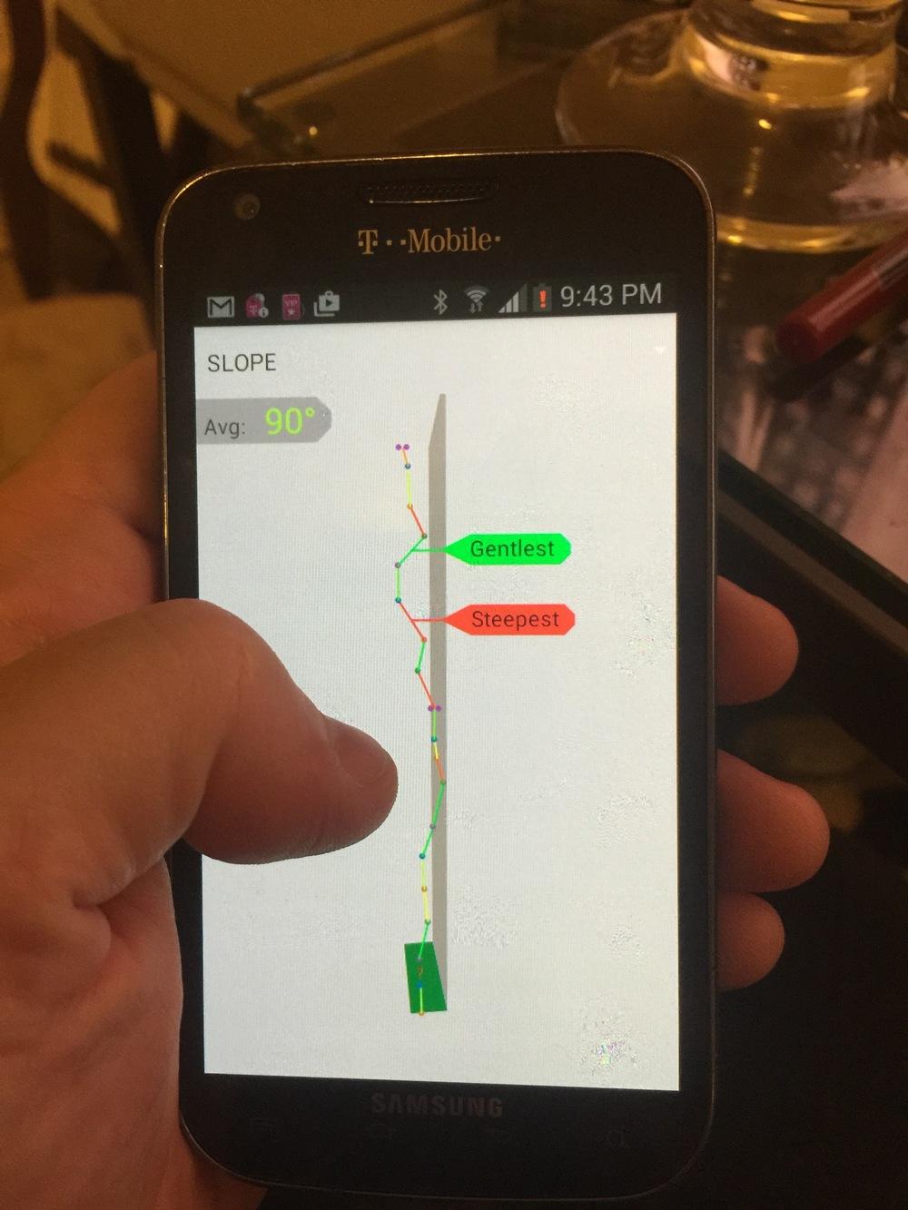 Petra App