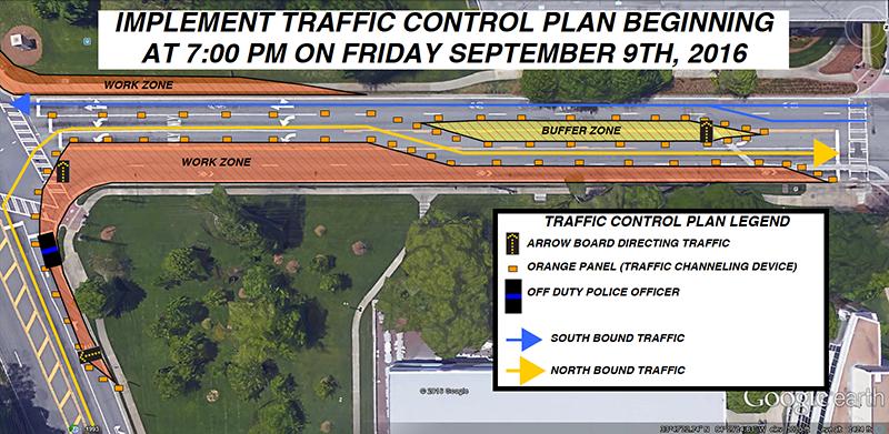 Details regarding the traffic measures. Download diagram as PDF.