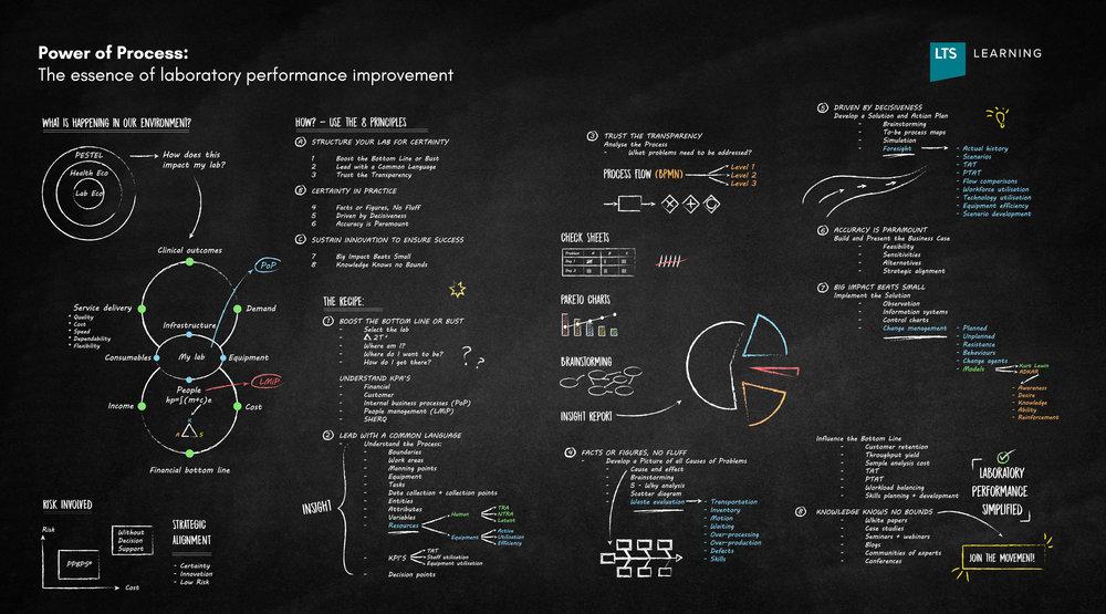 POP-Laboratory-Performance-Simplified_wallpaper.jpg