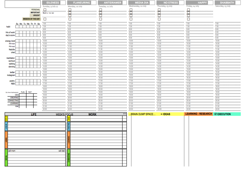 My current logbook - You can customize the logbook to make it unique, specifically addressing your needs and regime (eg.habits, waking hours, time categories, etc.)Get excel template here.