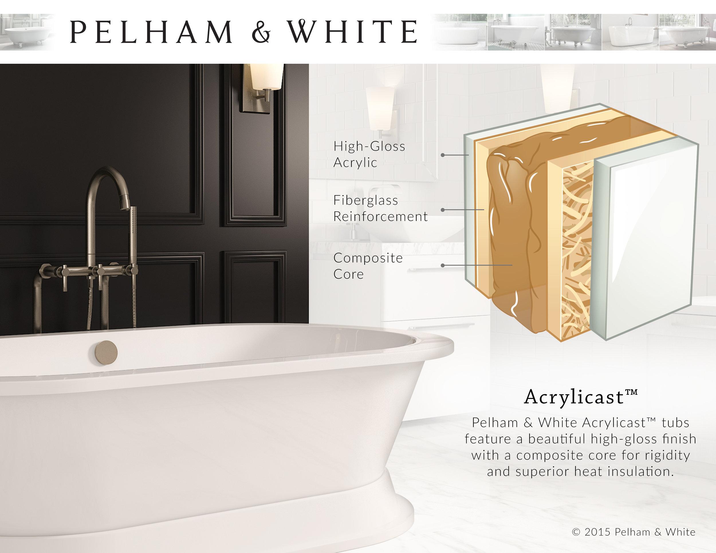 Cast iron bathtubs vs acrylic table 610 tub and shower for Porcelain tubs vs acrylic