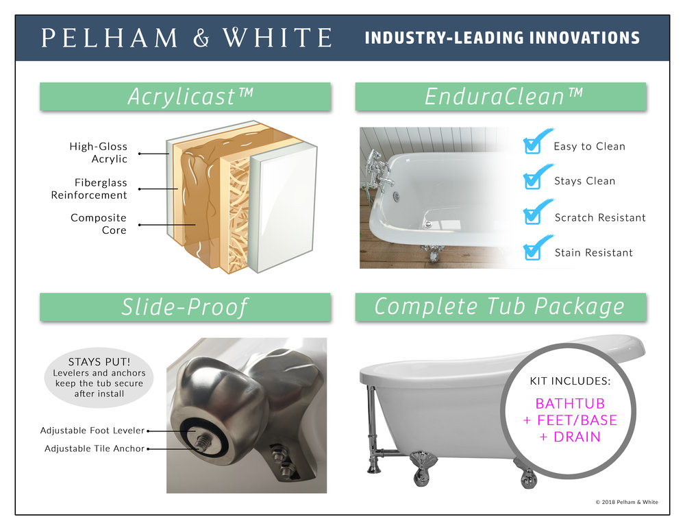 Pelham and White Innovations