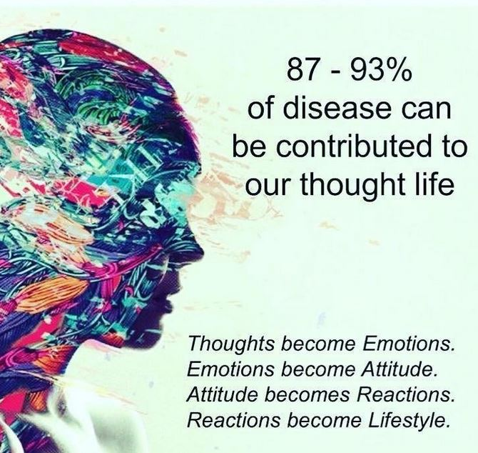 07.09.18 - emotions and disease.JPG
