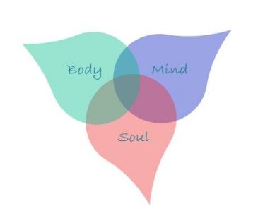 Body Mind Soul.JPG