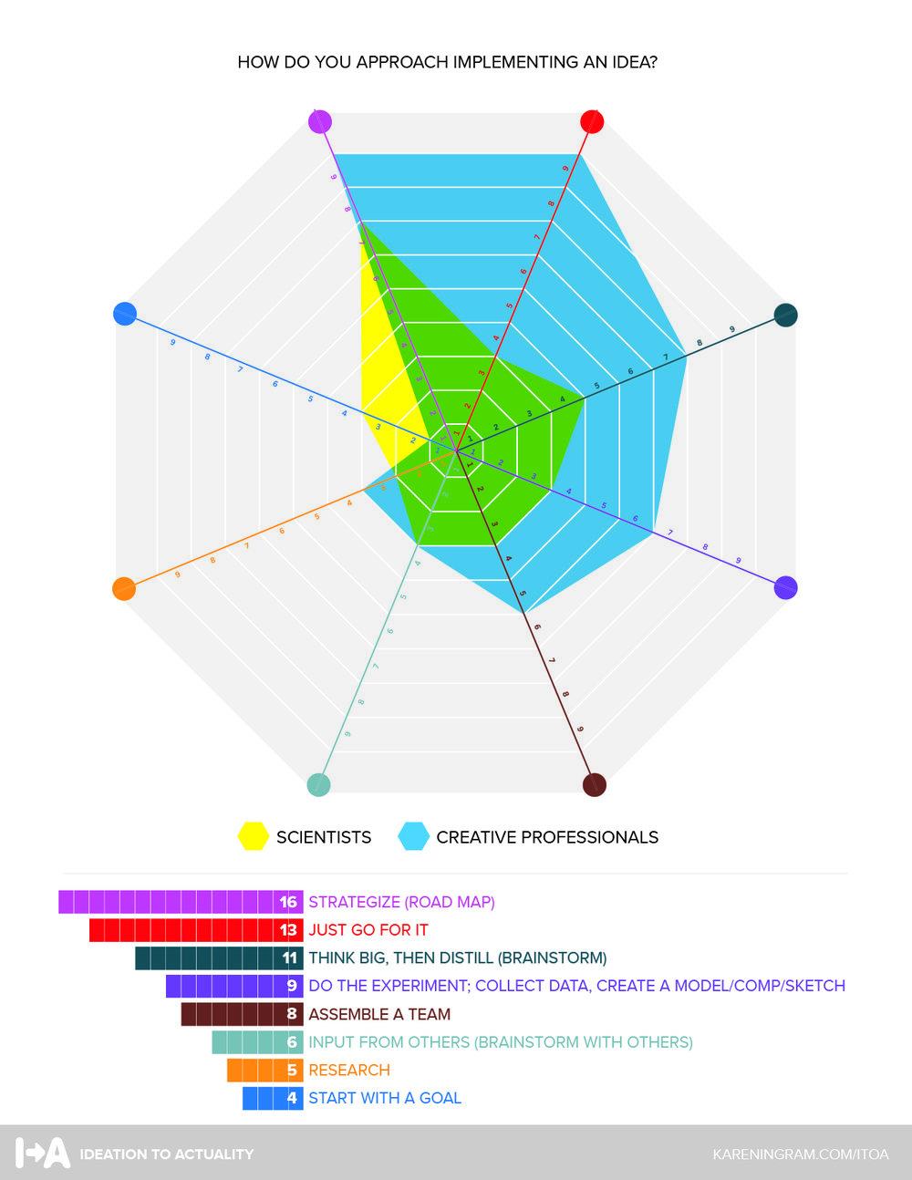 CHART_Implementing_an_idea_02-01.jpg