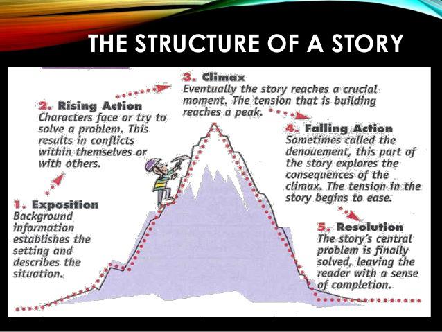 blog - Structure.jpg