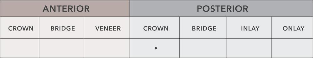 emax p chart