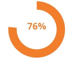 76%.jpg