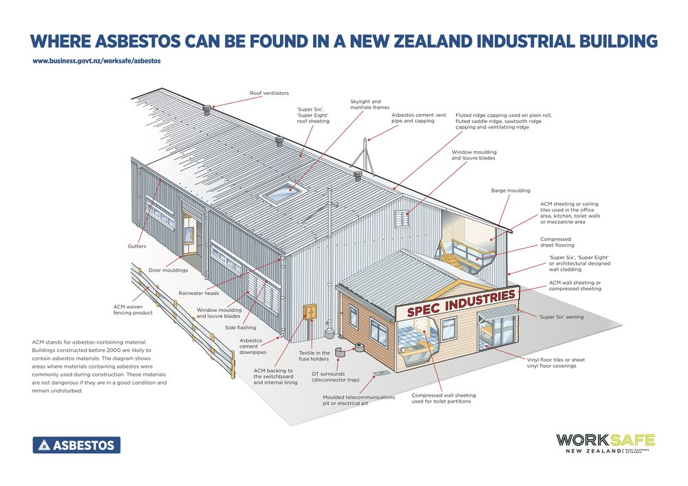 where-asbestos-can-be-found.jpg