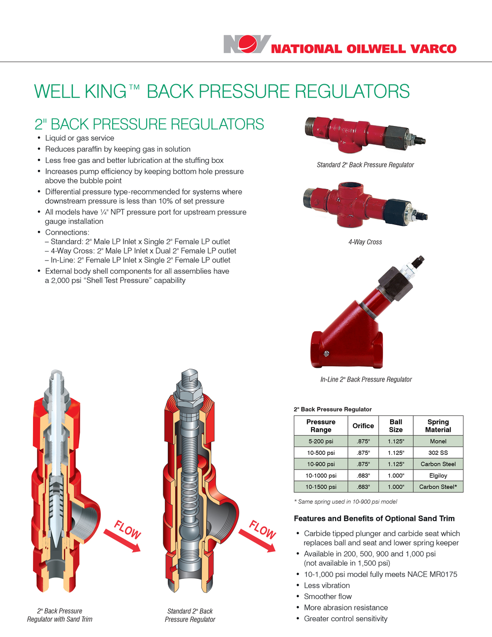 BackPressureRegulators