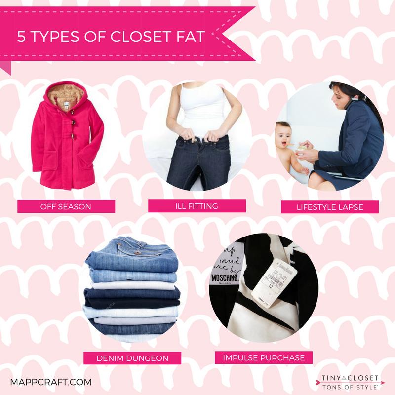 Trim Closet Fat Graphic