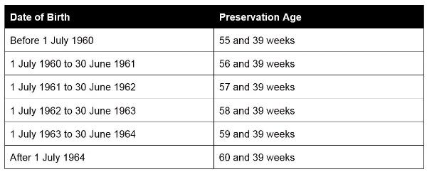 preservation age.JPG