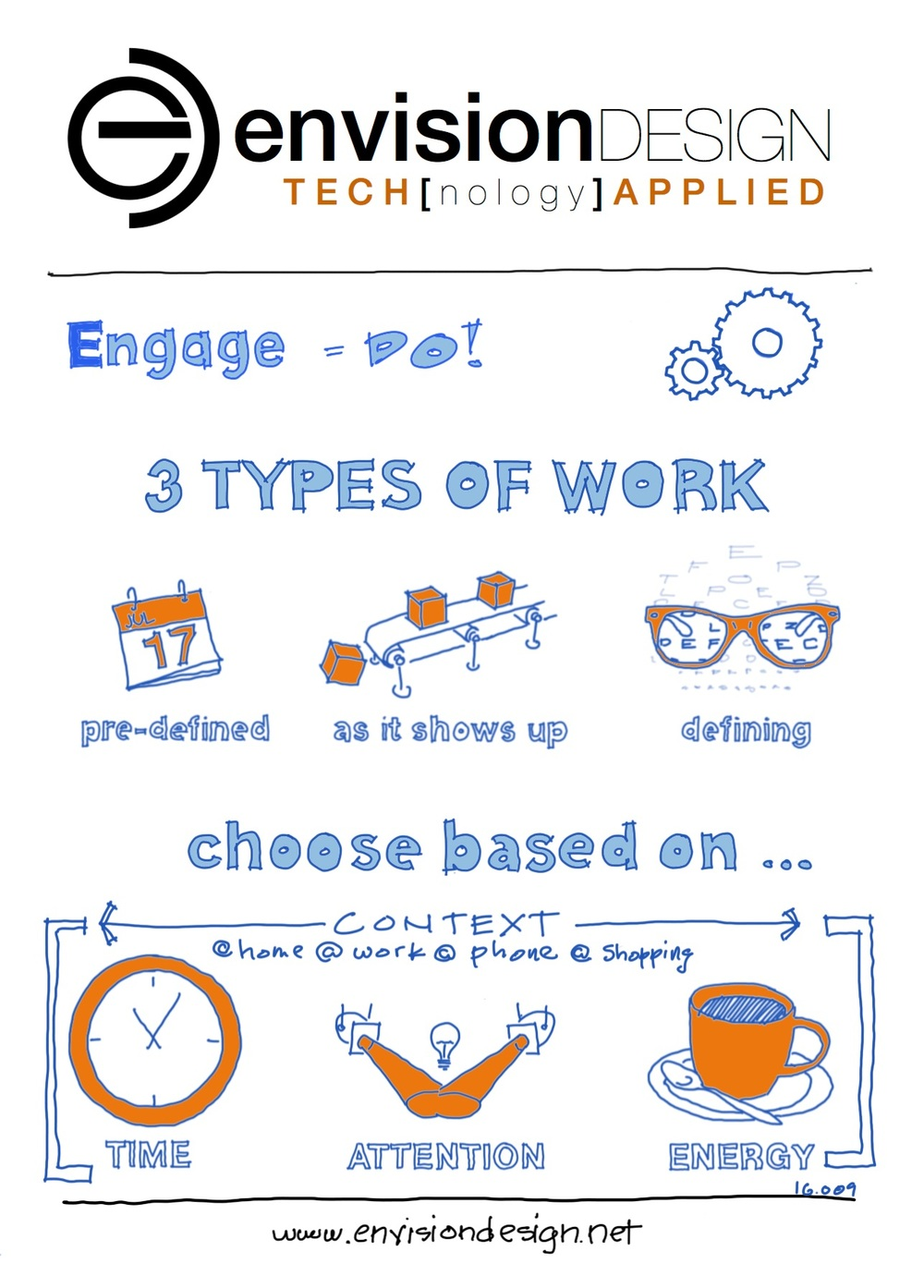 do get stuff done gobytes when it is time to engage your stuff you will generally have 3 types of work and we use this term to mean anything you need to get done to choose