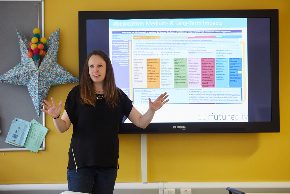 Laura Saunders  - #BeCreative: Creativity framework explained