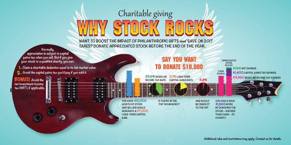 Donate_Stock_1024x512.jpg