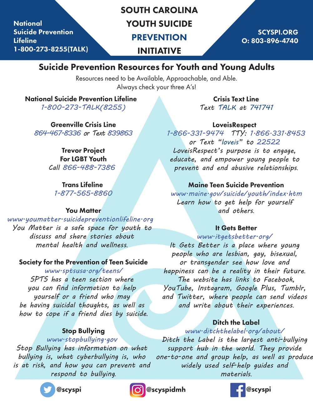 Resources for Youth and Young Adults