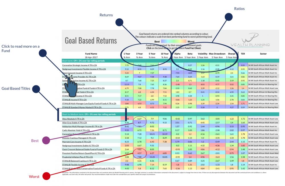 MAG-Goal-based-returns-explanation.png