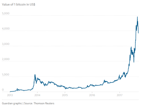 Bitcoin is a fraud that will blow up says jp morgan boss capture1561g ccuart Images