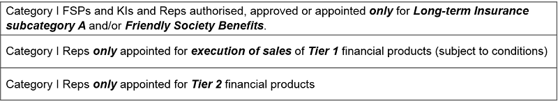 Figure 1 – Exempted from Class of Business